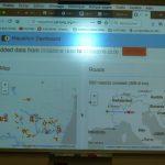 Dashboard de mapathon illustrant les statistiques de contribution durant un mapathon.
