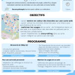 Cartes web avec UMap